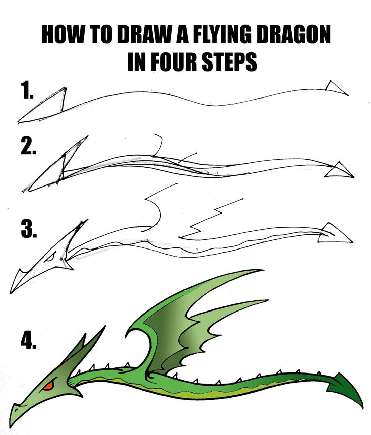 How to Draw Dragons: Step-by-Step with Monika Zagrobelna