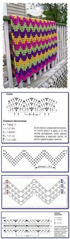 Вязание крючком для декора дома. Схема вязания пледа бесплатно | Лаборатория домашнего хозяйства