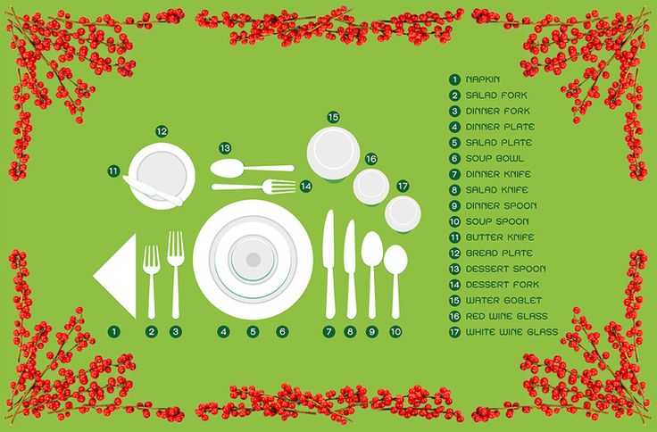 A guide to formal place setting for Christmas