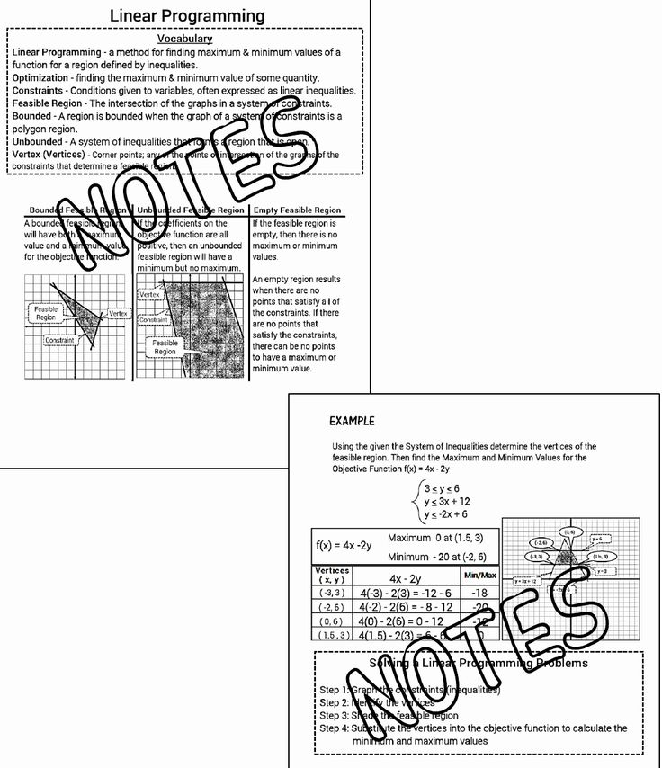 Linear Equations and Inequalities Worksheet Unique the