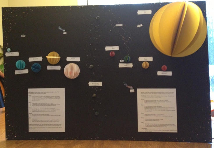 Solar System Project Seth And I Created For 5th Grade