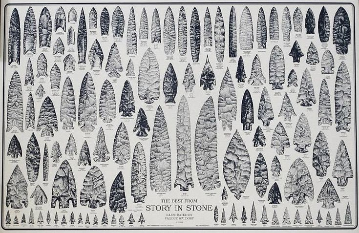Flintknapping Books, DVD's, Videos, Posters