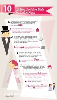 10 Wedding Invitation Facts