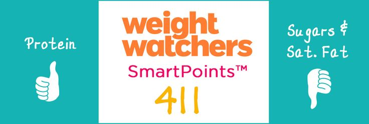 Weight Watchers SmartPoints New Points System for 2016.  See Lisa Lillien's Hungry-girl.com post