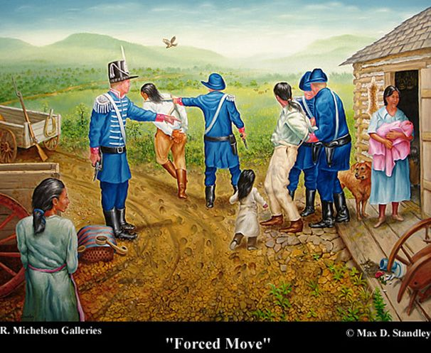 Trail of Tears Historical Facts Forced Relocation Pictures Map ...