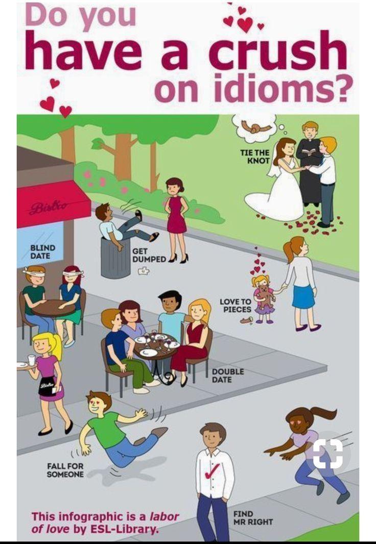 Relationship Phrases English Idioms Pronunciation English English Dictionaries