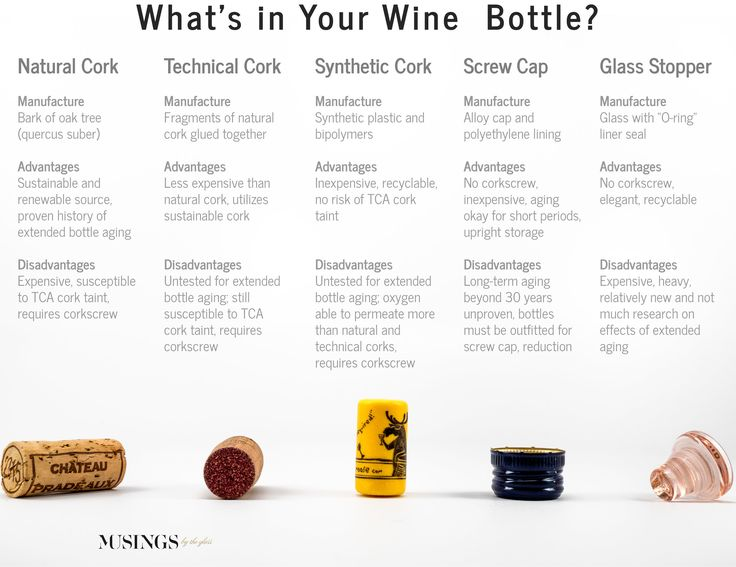 Screw Cap vs Cork - Examining differences between natural cork, technical cork, synthetic cork, screw caps and glass stoppers.