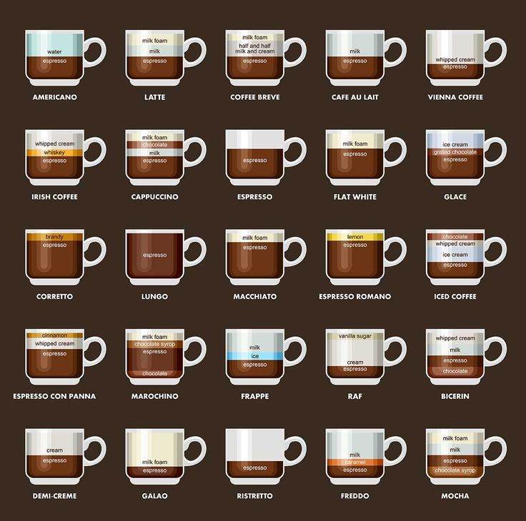 The Best Travel Coffee Maker: How To Make Delicious Coffee Anywhere