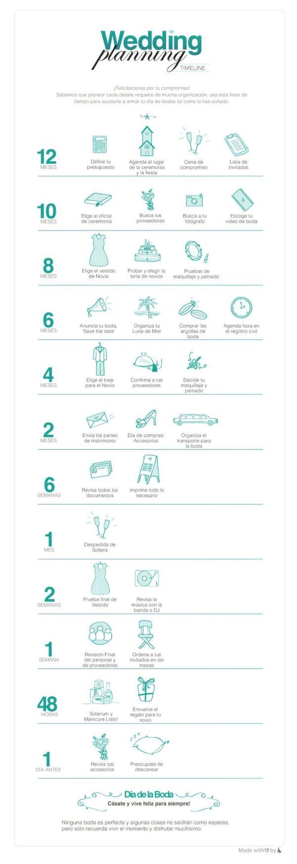 Wedding Planning Timeline, Cómo organizar una boda tú misma by @amperstudios para #TheWeddingBlog by caroline