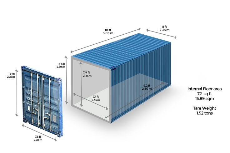 1000 Ideas About Container Dimensions On Pinterest