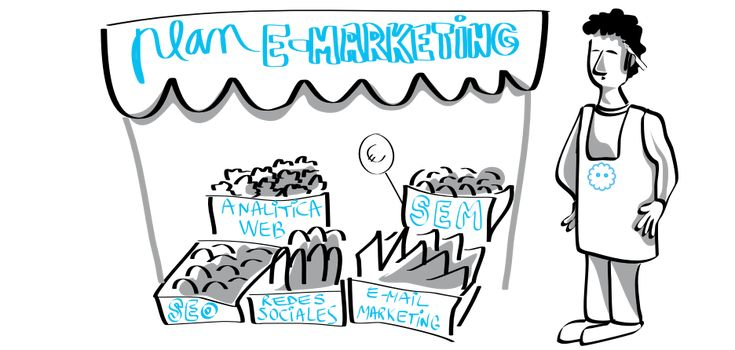 ¿tienes un Plan? (de e-Marketing)
