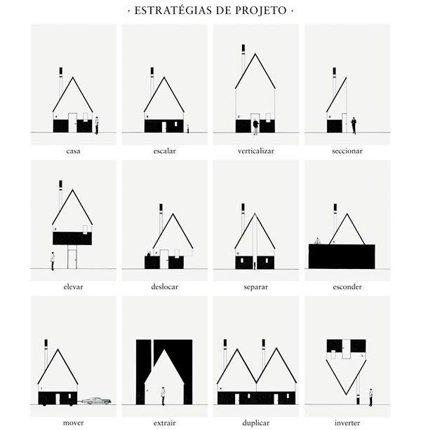 Ilustração de Ciro Miguel e Bruna Canepa sobre estratégias de projeto   aU - Arquitetura e Urbanismo