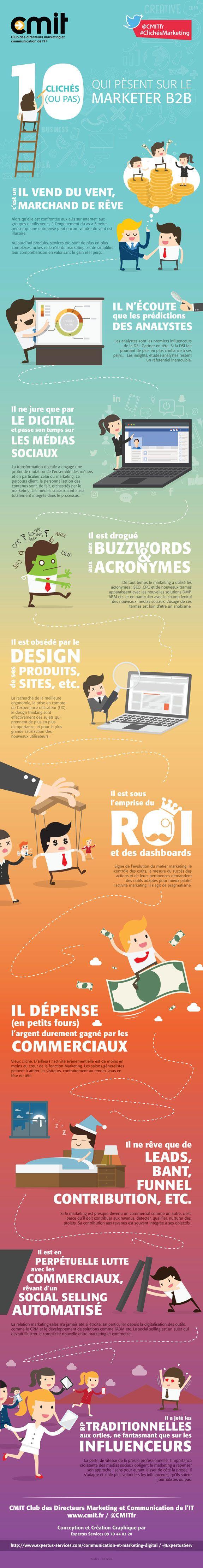 10 qualités du marketer B2B résumées dans une infographie