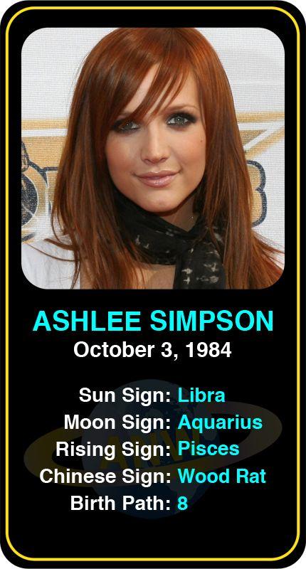 Free Horoscope - Vedic Astrology - Indian Astrology, Hindu