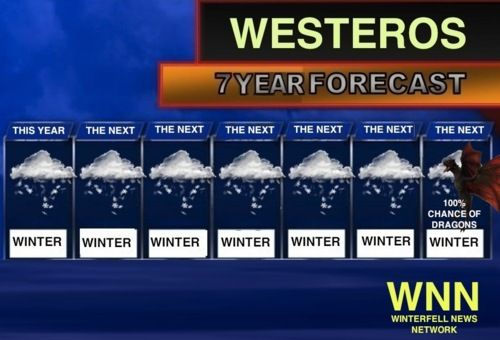 Game of thrones Westeros 7 year forecast.