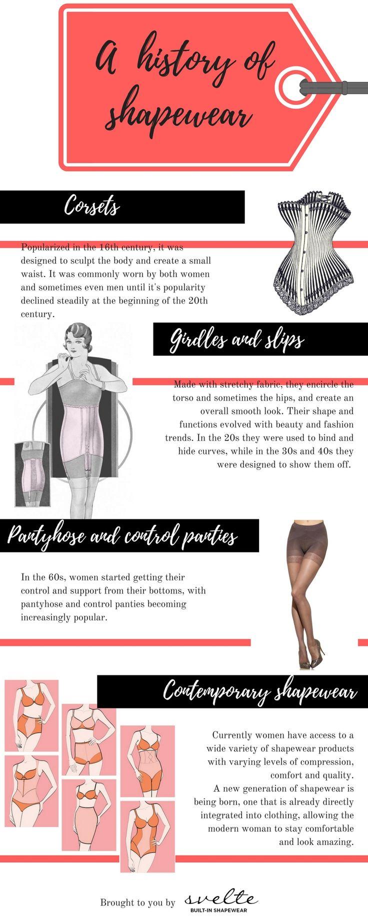 A brief history of shapewear – Svelte