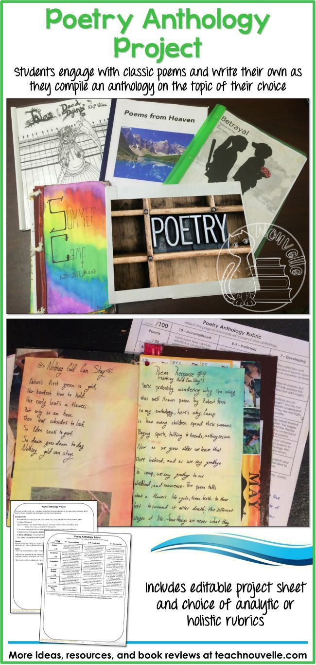 This Poetry Anthology Project allows students to explore famous poetry on a chosen theme, along with trying their own hand at writing some poems. This is the perfect project to conclude your poetry unit, and students will create an artifact to treasure. I
