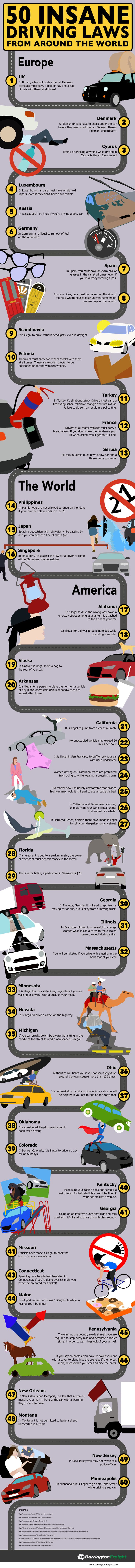 50 Insane Driving Laws From Around The World. God some of these laws are stupid