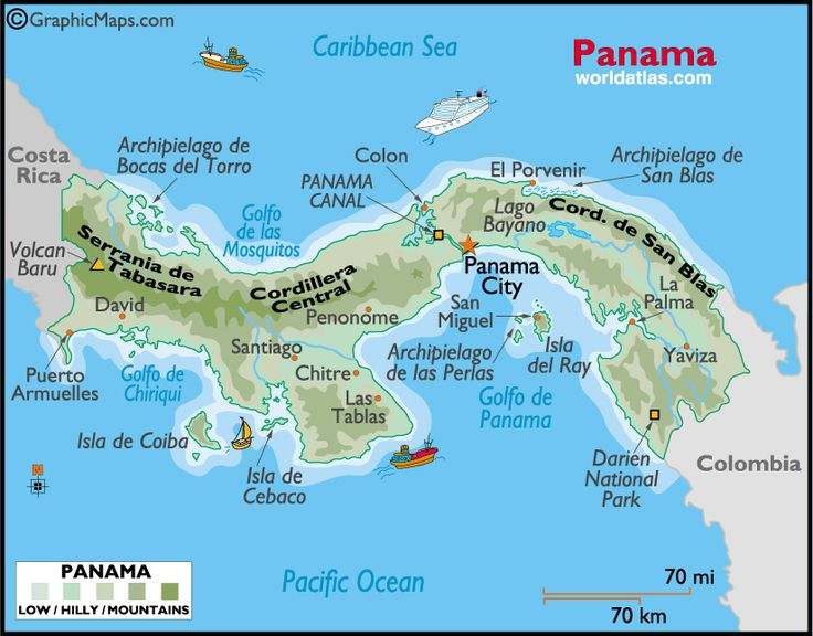 Panama city beach dating sites