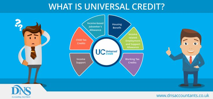 What is #Universal #Credit? What is #Government doing to sort this? Find all the information related to pension and universal credit and how to claim on this page.