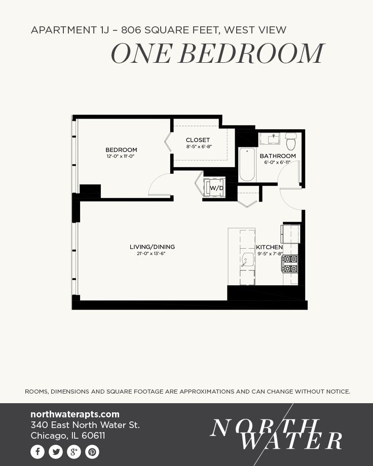 Apartments For Rent In Chicago: 806 Square Feet