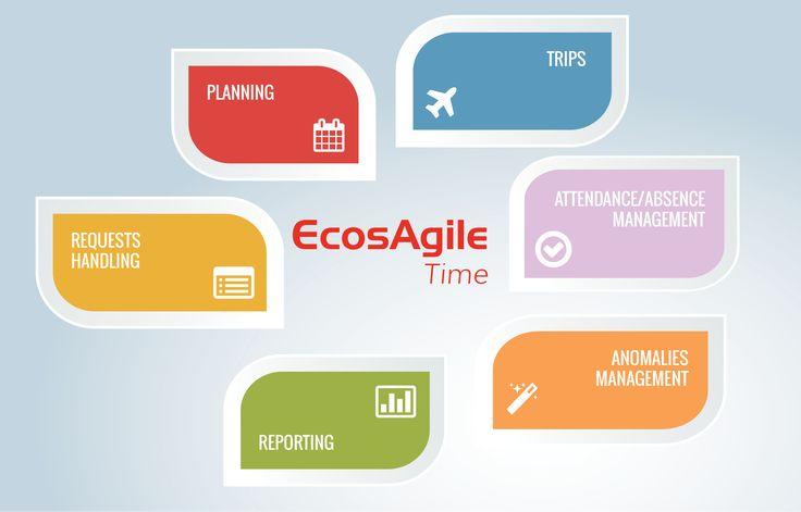 EcosAgile Time permette l'immediata impostazione di un processo strutturato, intuitivo e controllato delle richieste e delle approvazioni, con invio delle notifiche e semplice gestione delle deleghe. I responsabili e HR hanno la corretta visibilità dei piani ferie e una dettagliata reportistica a supporto.