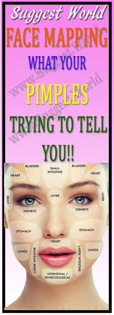 Incredible Face Map: What Is Your Face Trying To Tell You #facemapping #health #skin #disease #signs