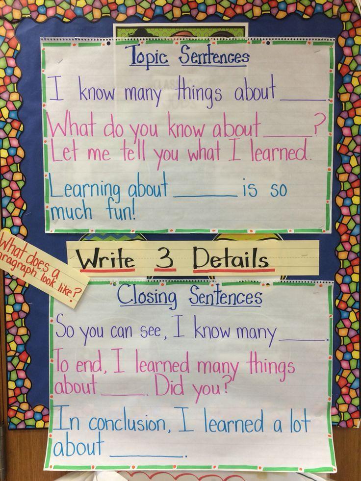 topic sentence and closing sentence anchor chart