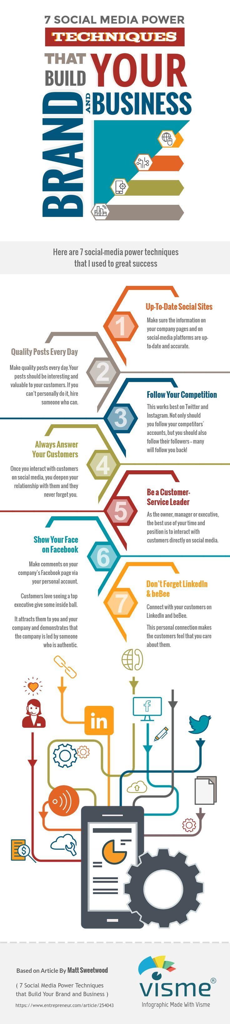 7 Social Media Power Techniques that Build Your Brand and Business #socialmedia #reseauxsociaux