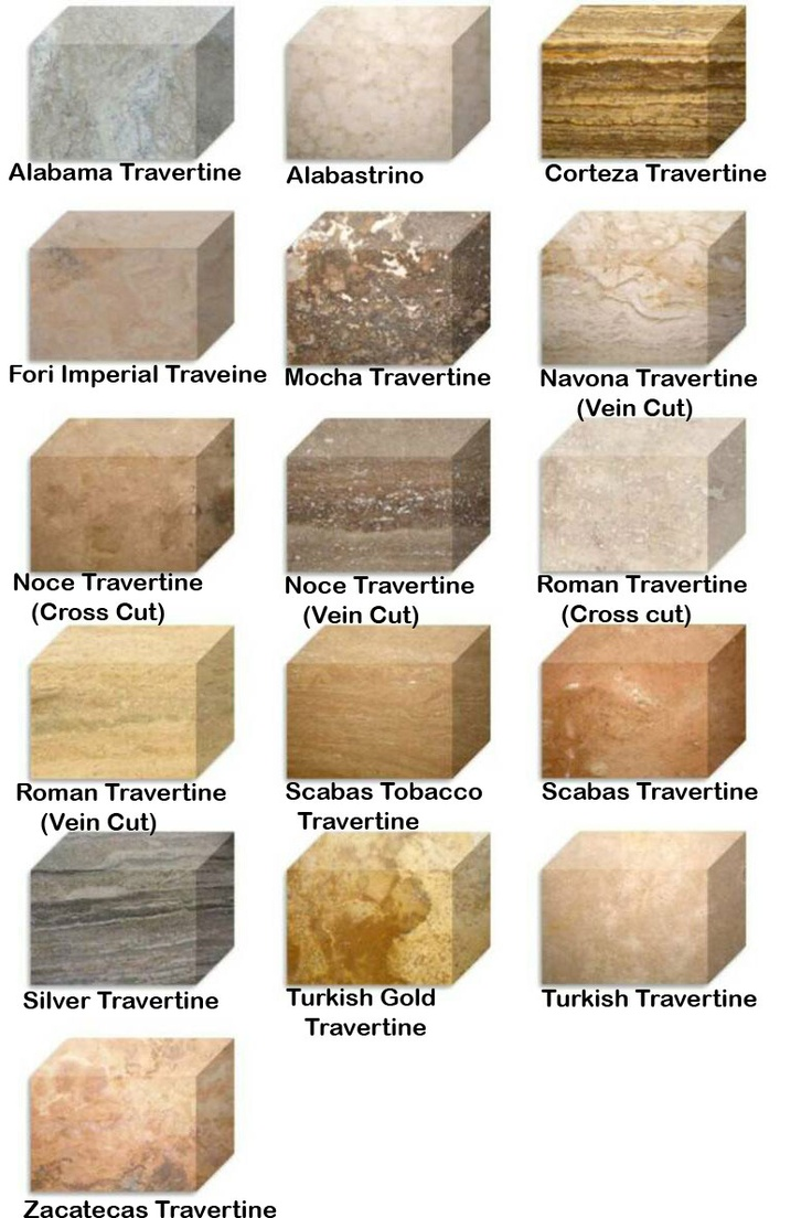 Image detail for -Travertine Countertops are a greatalternative for your countertops ...