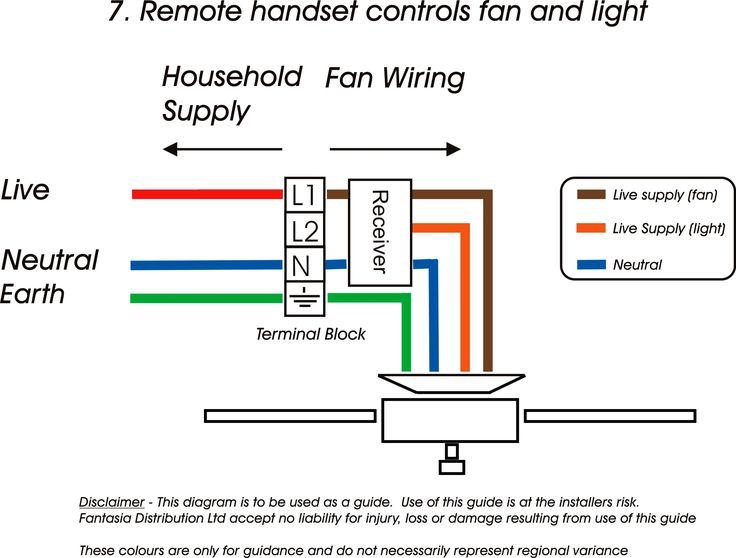 f69b8a8d05f0a0e4d13266bad0e958de best 25 hunter ceiling fan remote ideas on pinterest hunter fan Ceiling Fan Wiring Diagram at bakdesigns.co
