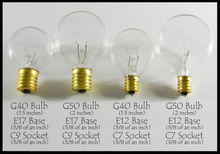 17 Best Ideas About Globe String Lights On Pinterest