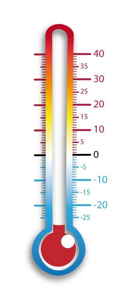 le thermomètre - Le blog d'Aliaslili