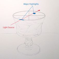 Highlights On Glass diagram image