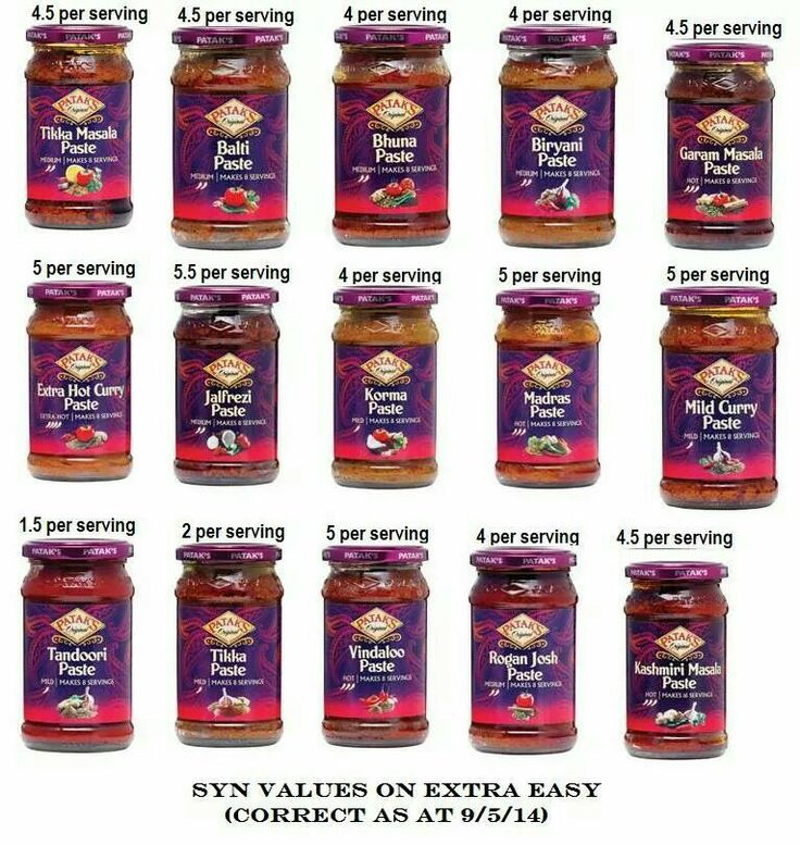 Sw Syns For Pataks Curry Sauces Slimming World Recipes