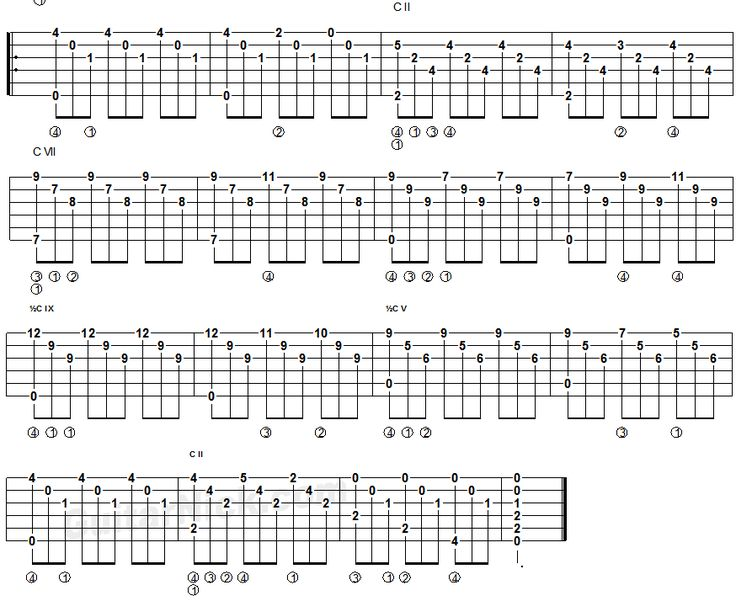 Spanish Romance - fingerstyle guitar tablature 2