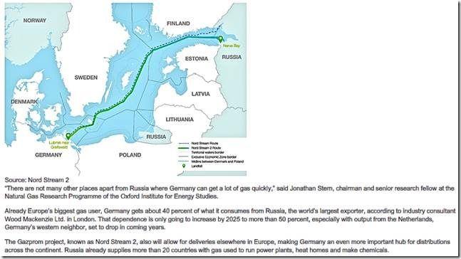 Europe's climate alarmist policy fiasco leaves EU economy prisoner of foreign energy providers https://link.crwd.fr/p5r