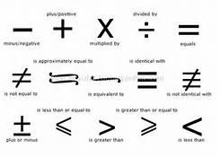 OTHER SYMBOLS USED IN MATH