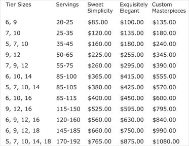 image detail for wedding cake price table