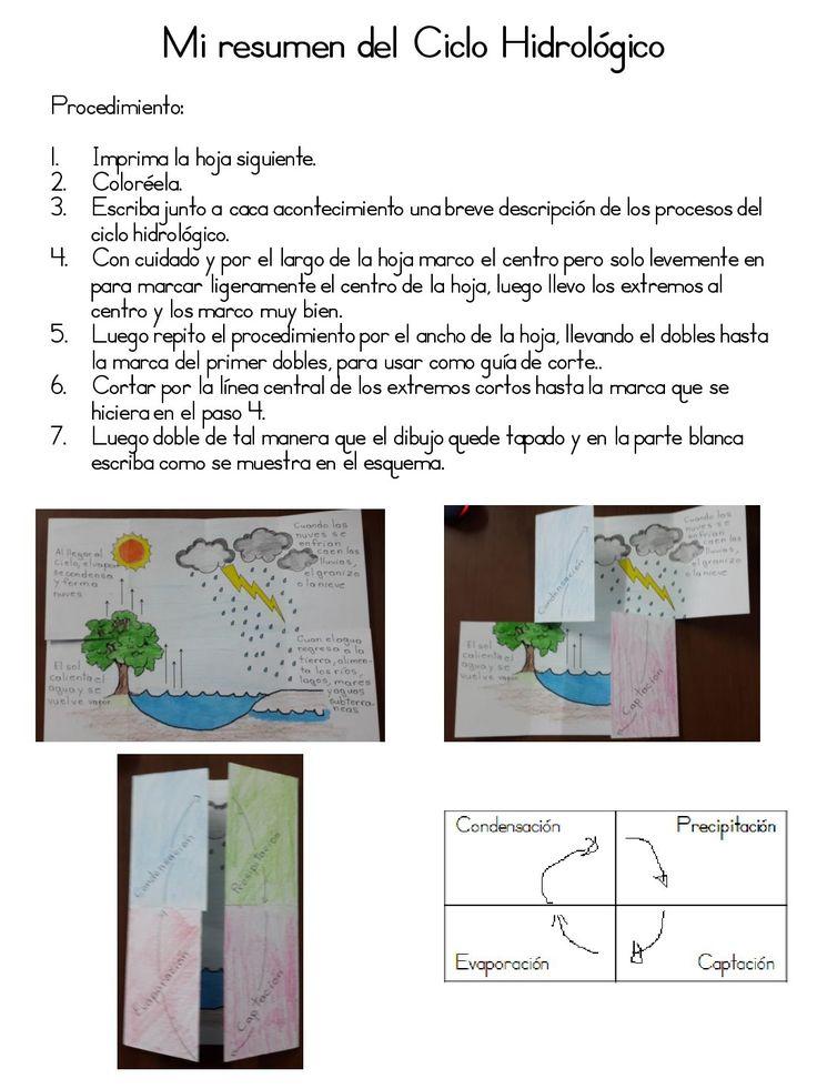 Cuaderno-Interactivo-Ciclo-del-Agua-6.jpg (1080×1440)
