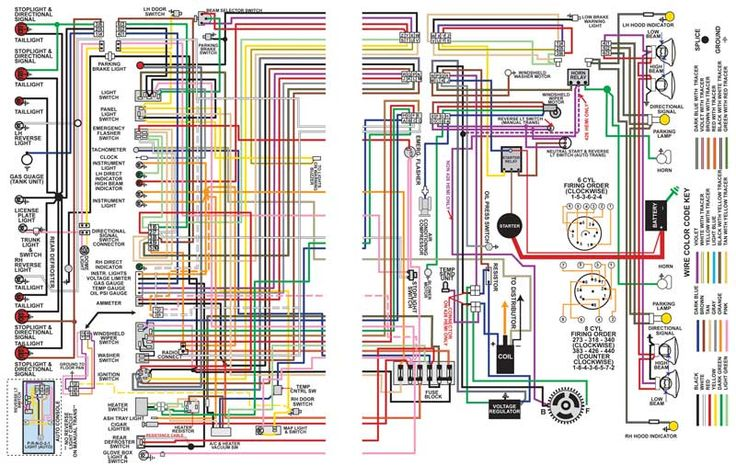 1974 Dodge Dart    Plymouth Duster 8 2 U0026quot  X 11 U0026quot  Color Wiring Diagram