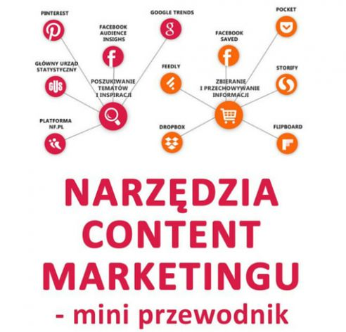 Ebook Whitepress: narzędzia content marketingowe w AdMonkey | reklama / kreacja / trendy