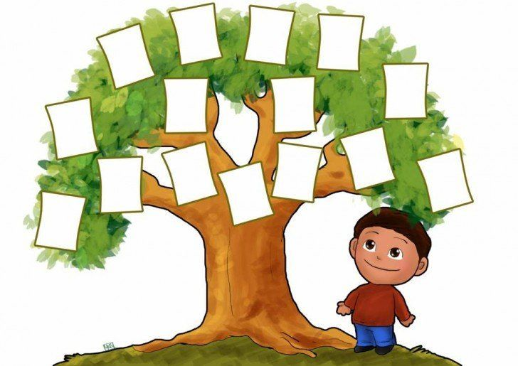 25+ einzigartige Stammbaum vorlage Ideen auf Pinterest