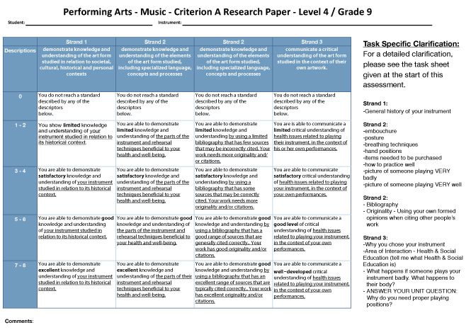 environmental research paper rubric Irubric h363b5: content, organization, resources, language and structure free rubric builder and assessment tools.