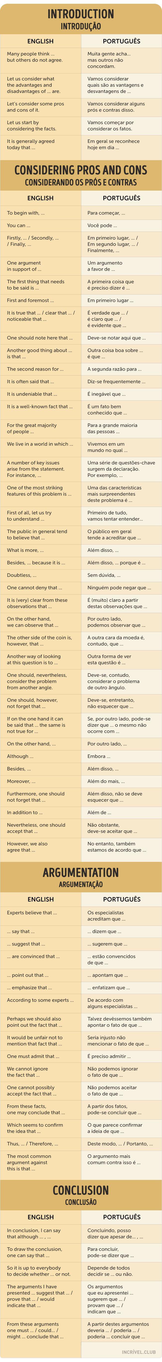 Será útil para você tanto numa conversa como na hora de escrever Mais