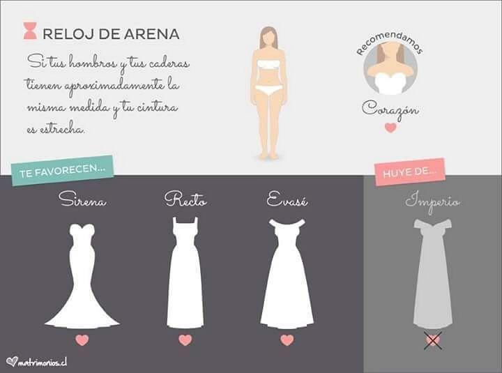 Hourglass Body Shape: Dresses