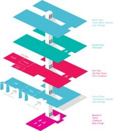 OUGD505 - What Is Good - Map / Wayfinding Research | Design Context