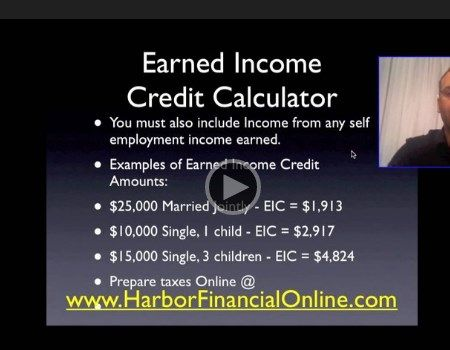 The US Federal Earned Income Tax Credit (EITC) was introduced in 1975, it is offered to individuals and couples on low and medium incomes as a refundable tax credit  http://www.examiner.com/article/the-2013-earned-income-credit-and-eic-calculator  #2016_earned_income_credit_and_EIC_calculator