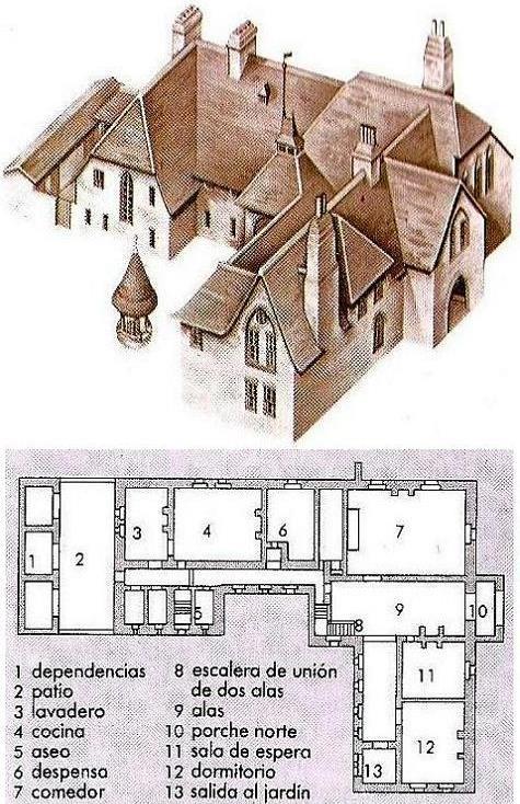 """LA """"RED HOUSE"""" DE PHILIP WEBB Y WILLIAM MORRIS. EL MOVIMIENTO ARTS & CRAFTS EN ARQUITECTURA."""