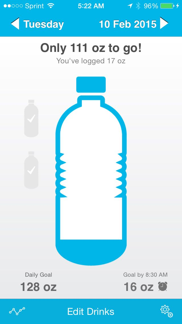 I noticed when I don't drink enough water my energy level is low. Here is why water increased your energy level http://militaryfamily.about.com/od/familyandparenting/a/Get-An-Energy-Boost-By-Drinking-Water.htm